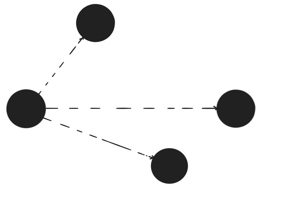 a single node being converted into multiple nodes